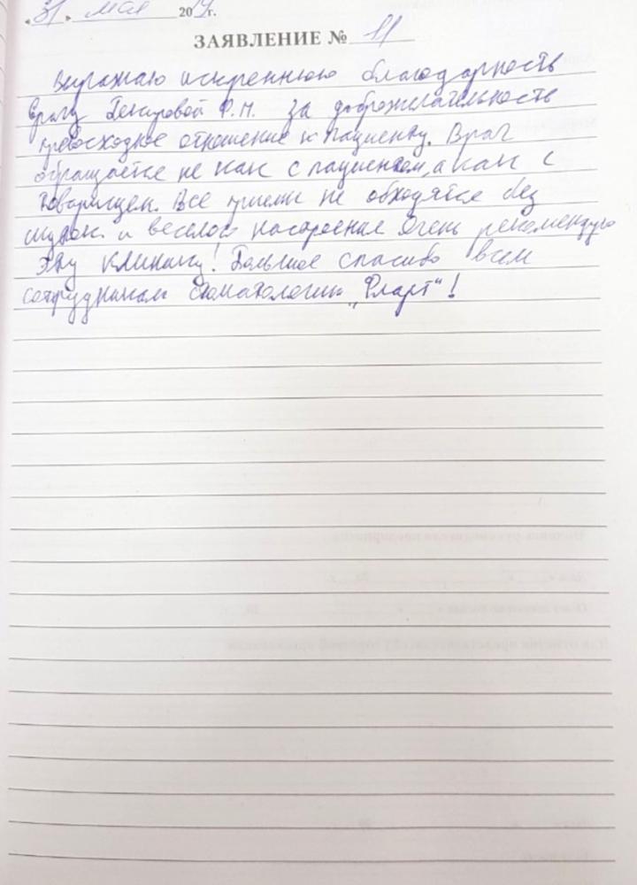 <em>Редактировать Отзыв</em> Никита. Стоматология Фларт